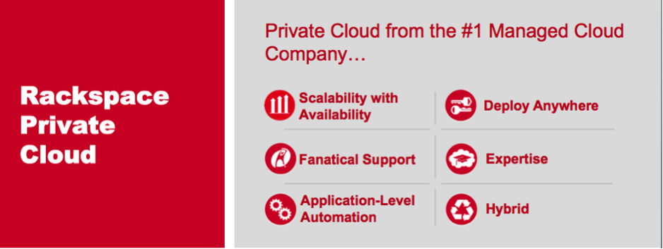 What differentiates Rackspace Private Cloud